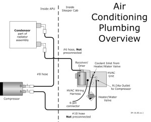 IM-16.00.xx.1 Air conditioning plumbing overview