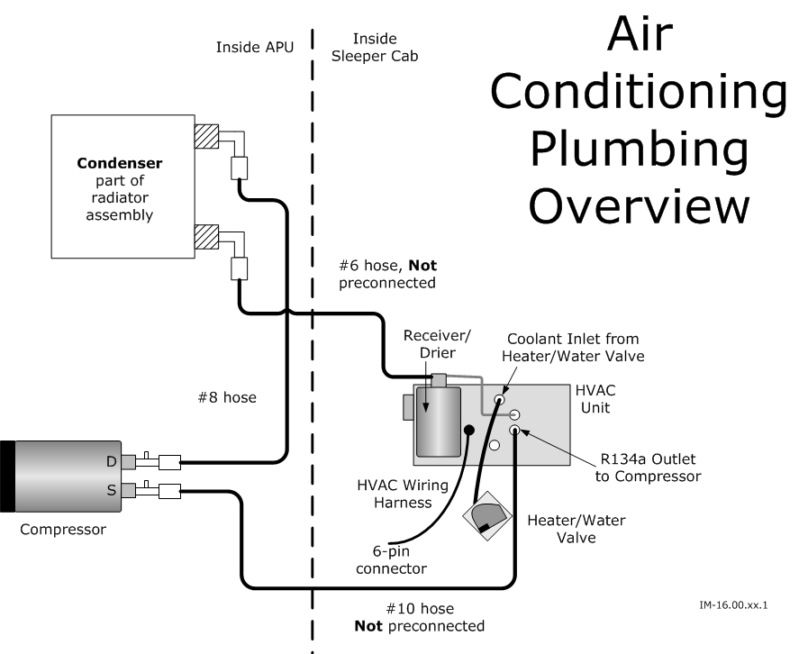 IM 16.00.xx_.1 Air conditioning plumbing overview documents & faqs go green apu