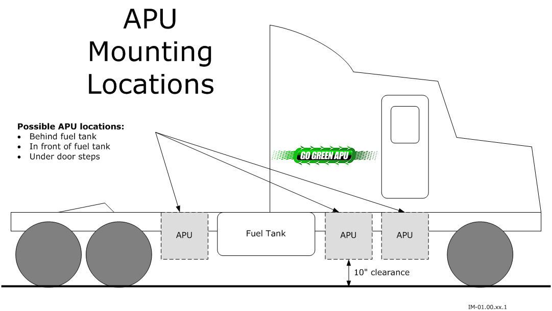 IM 01.00.xx_.1 APU mounting locations 1 documents & faqs go green apu
