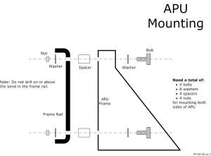 IM-02.00.xx.1 Side view APU mounting